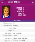 Profil Equipe de France Anna Browne