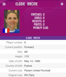Profil Equipe de France Elodie Racine