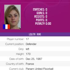 Profil Equipe de France Lolita Rivé
